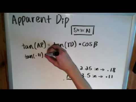 The Basics of Geology: Apparent Dip
