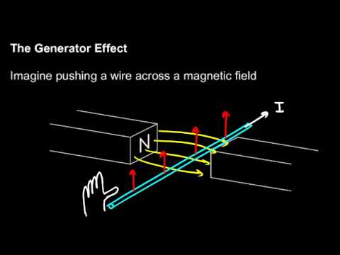 Physical Science 6.8d - The Generator Effect - YouTube