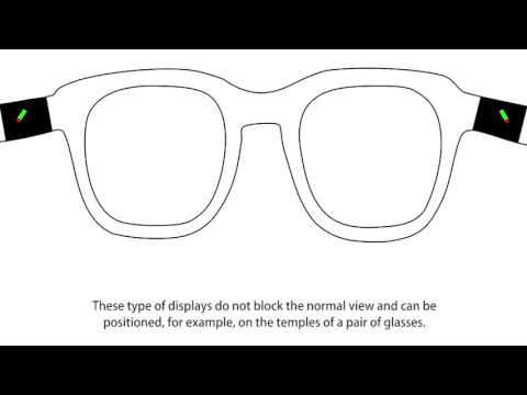 Hidden in Plain Sight: an Exploration of a Visual Language for Near-Eye Out-of-Focus Displays in ...