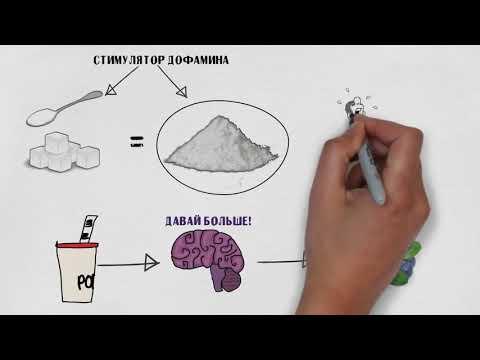 Дофаминовые ловушки, которые ЛОМАЮТ вашу СИЛУ ВОЛИ  Сахар