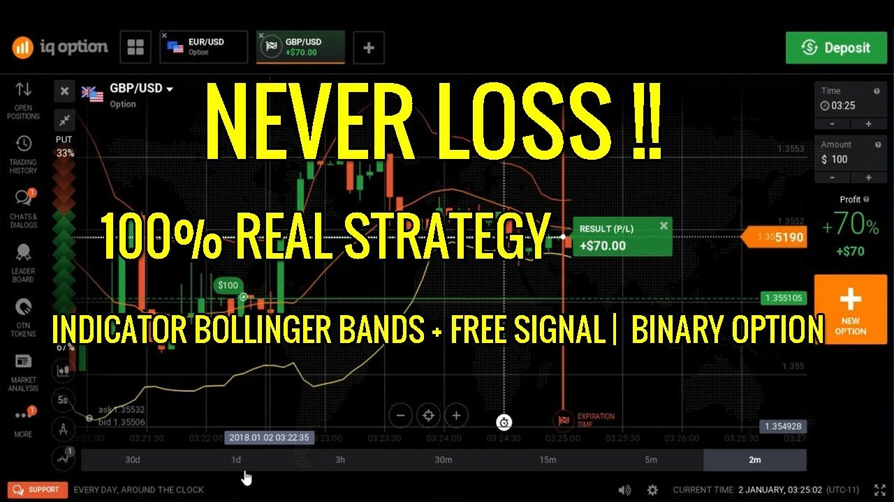 Google binary options ban
