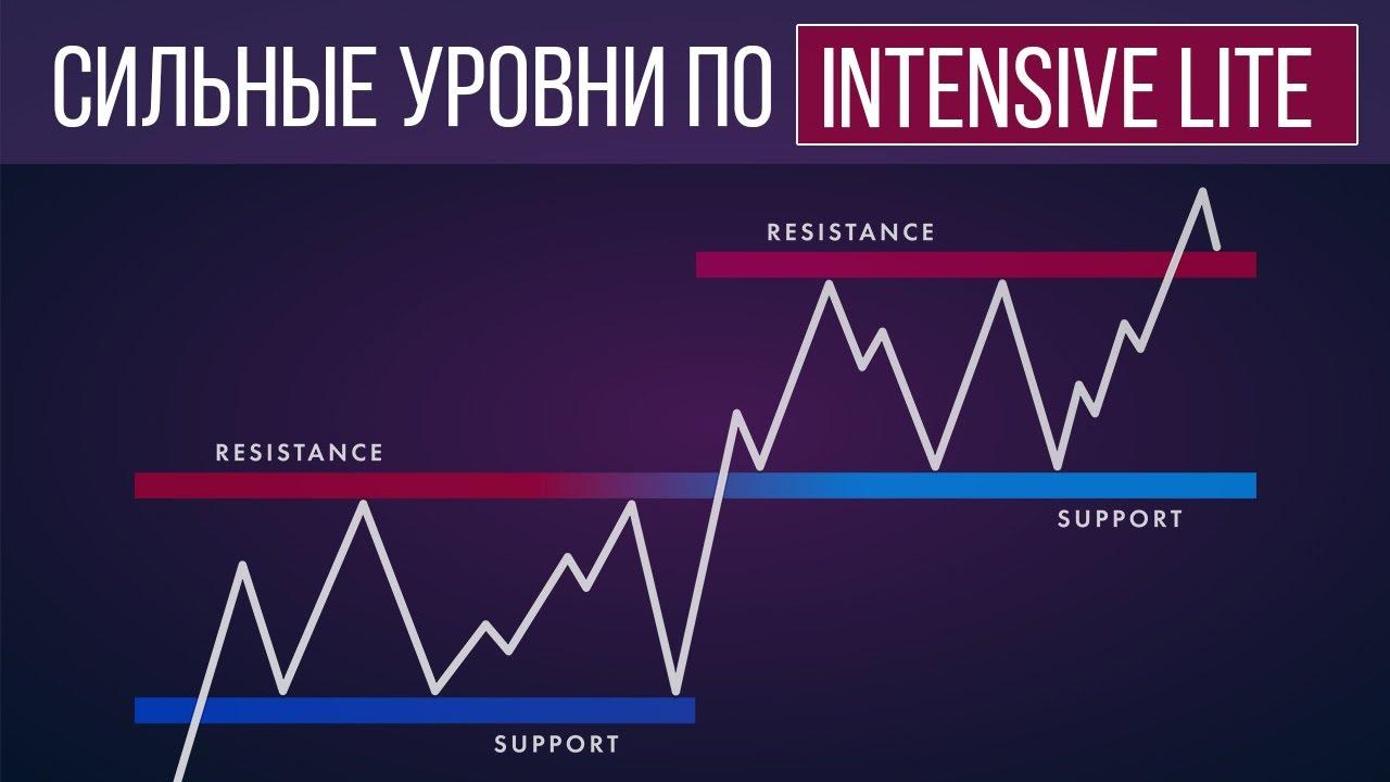 Техника работы с уровнями поддержки и сопротивления
