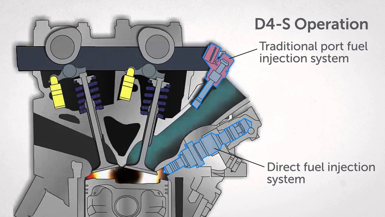 hight resolution of how to video on your toyota direct injection 4 stroke gasoline engine superior version youtube