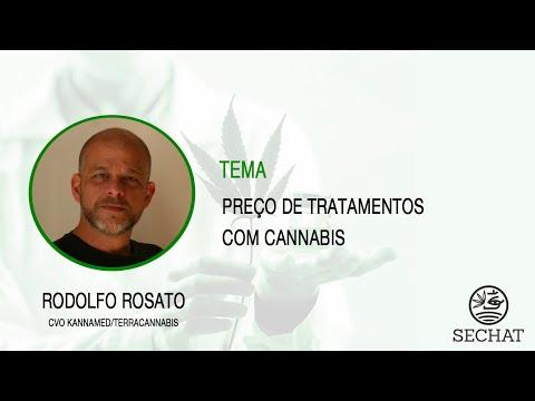 """""""Preço de tratamentos com Cannabis"""" - Com Rodolfo Rosato"""