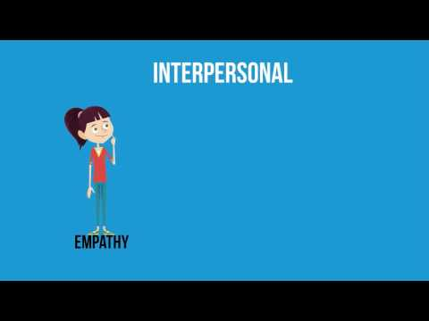 Intrapersonal and Interpersonal relationships