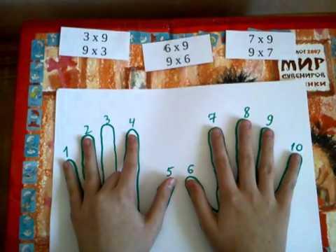 Умножение на 9 на пальцах