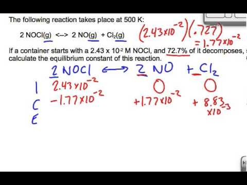Calculate The Equilibrium Constant - YT