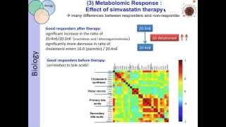 LMP: Using Metabolomics to Assess Drug Response Phenotypes - Oliver Fiehn, Ph.D.