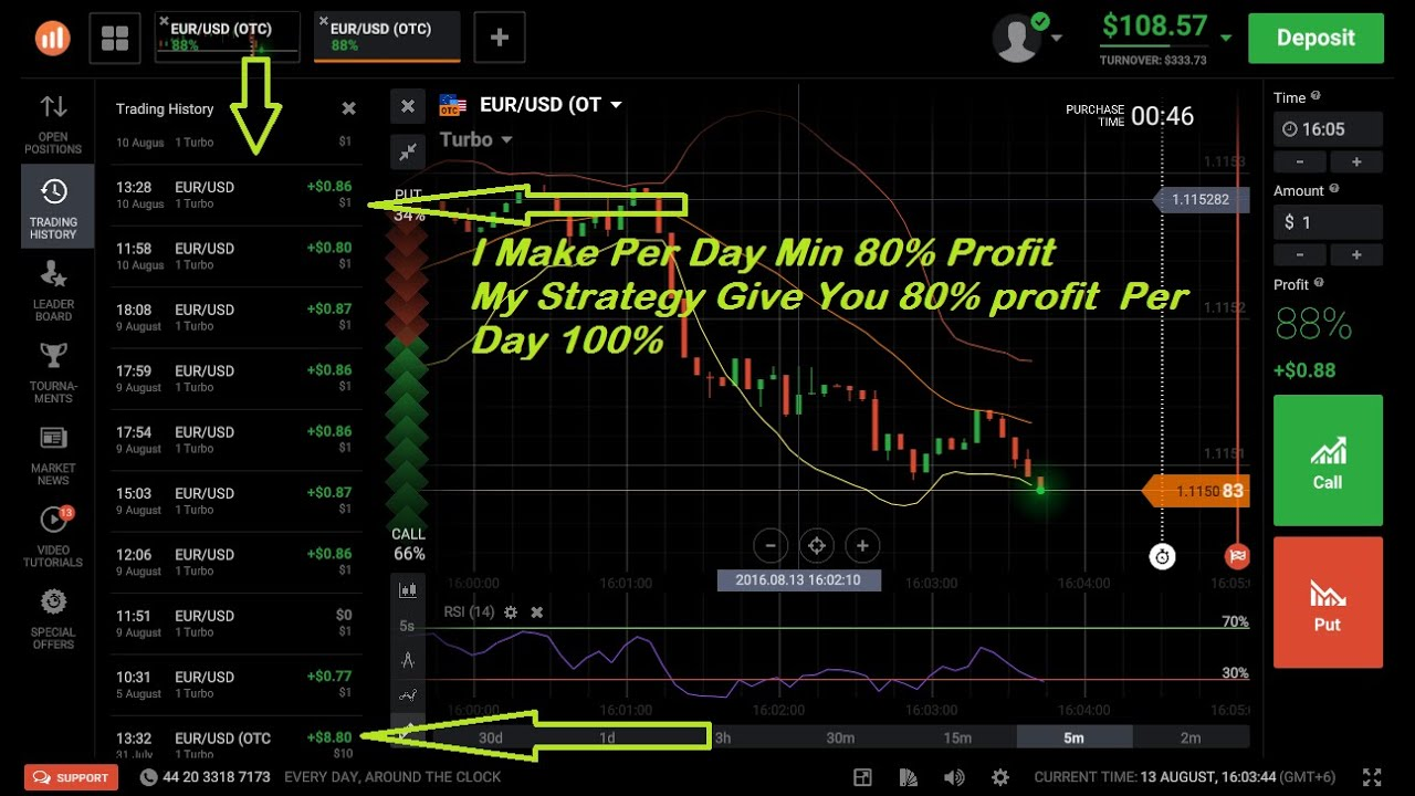 Binary options 30 second strategy