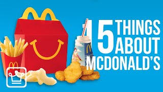 15 Things You Didn't Know About MCDONALDS