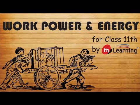 Work Power Energy : Scalar Product of Vectors - 01 For Class 11th