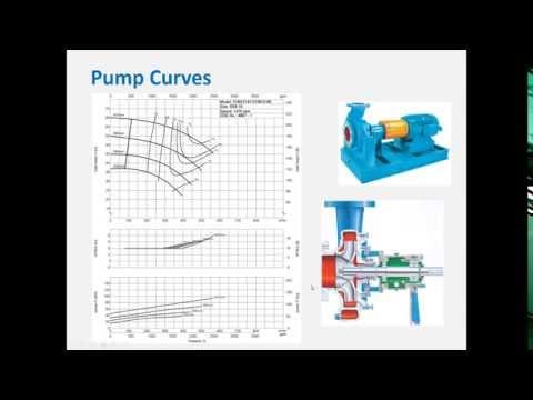 Webinar: Pump Curves and Pump Sizing