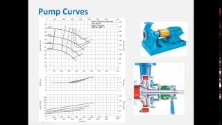 Webinar: Pump Curves and Pump Sizing
