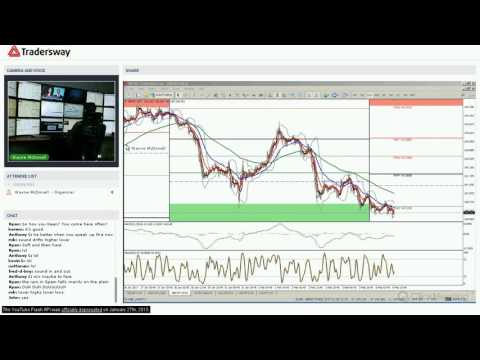 Forex Trading Strategy Webinar Video For Today: (LIVE Monday February 6, 2017)