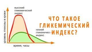 Что такое гликемический индекс?  Продукты с низким и высоким гликемическим индексом