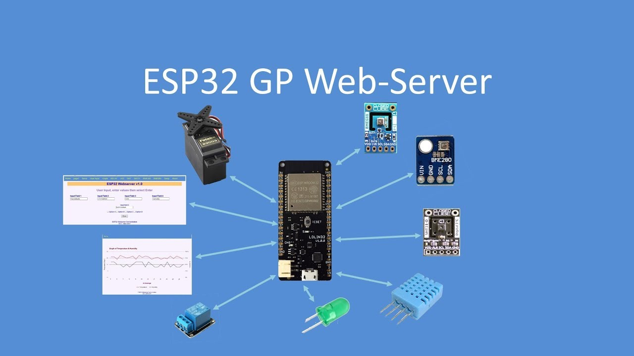 Tech Note 079 - ESP32/ESP8266 General Purpose Webserver - customise it to  your needs