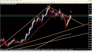 Powerful Swing Trades - Spartan Forex Trader Outlook Feb. 17-21