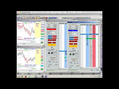 Day Trading CL and ES - Coffee with Markus