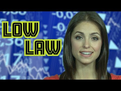 Can you tell the difference? - How To Pronounce LOW & LAW - 英会話 Cách phát âm