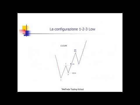 14° Master Class - Le tecniche di Joe Ross - 2° parte