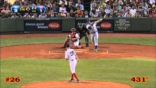 Miguel Cabrera 2012 Home Runs (HD)