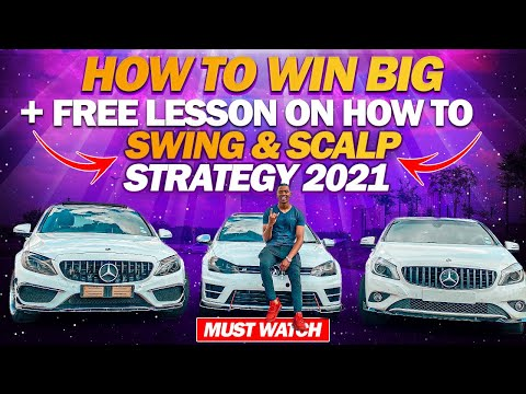 HOW TO MASTER ENTRIES (FOREX 2021)
