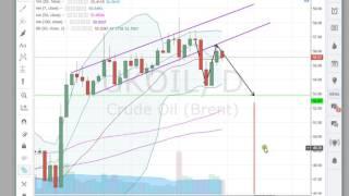 analyse forex matière première  pour semaine du  16 01 17    apprendre trading