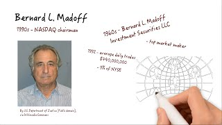 Madoff, King of Ponzi (Lying for Profit, Part 3)