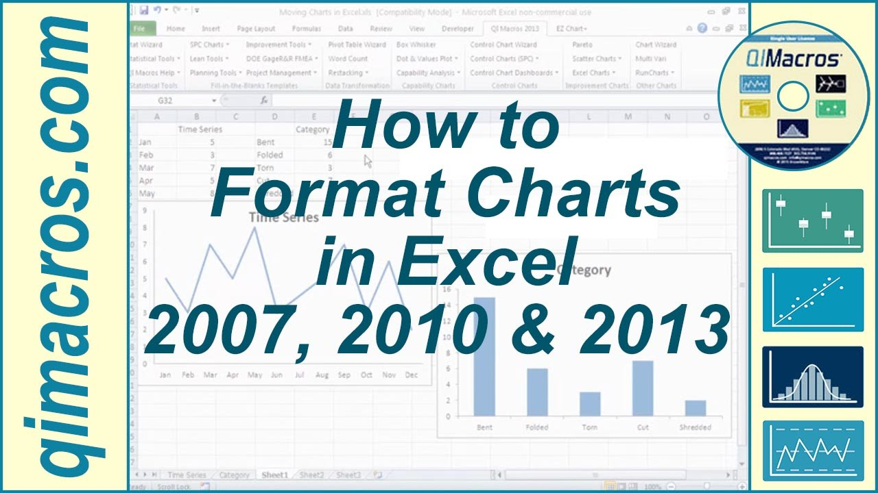 How to format charts in excel 2007 2010 and 2013 youtube nvjuhfo Choice Image