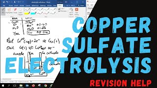Chemistry Unit 3 Revision: Copper Sulfate Electrolysis