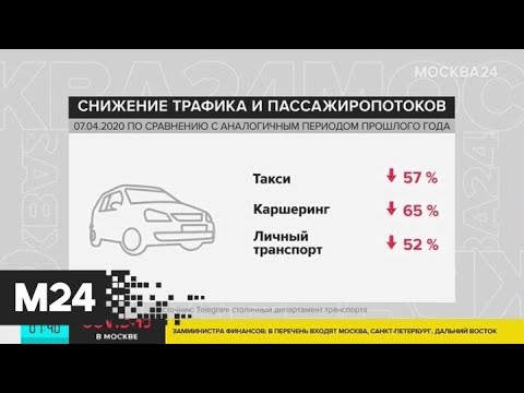 Трафик в Москве