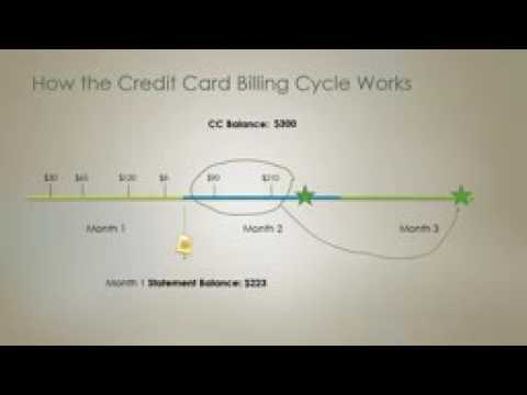 2016ob - How Credit Cards Work