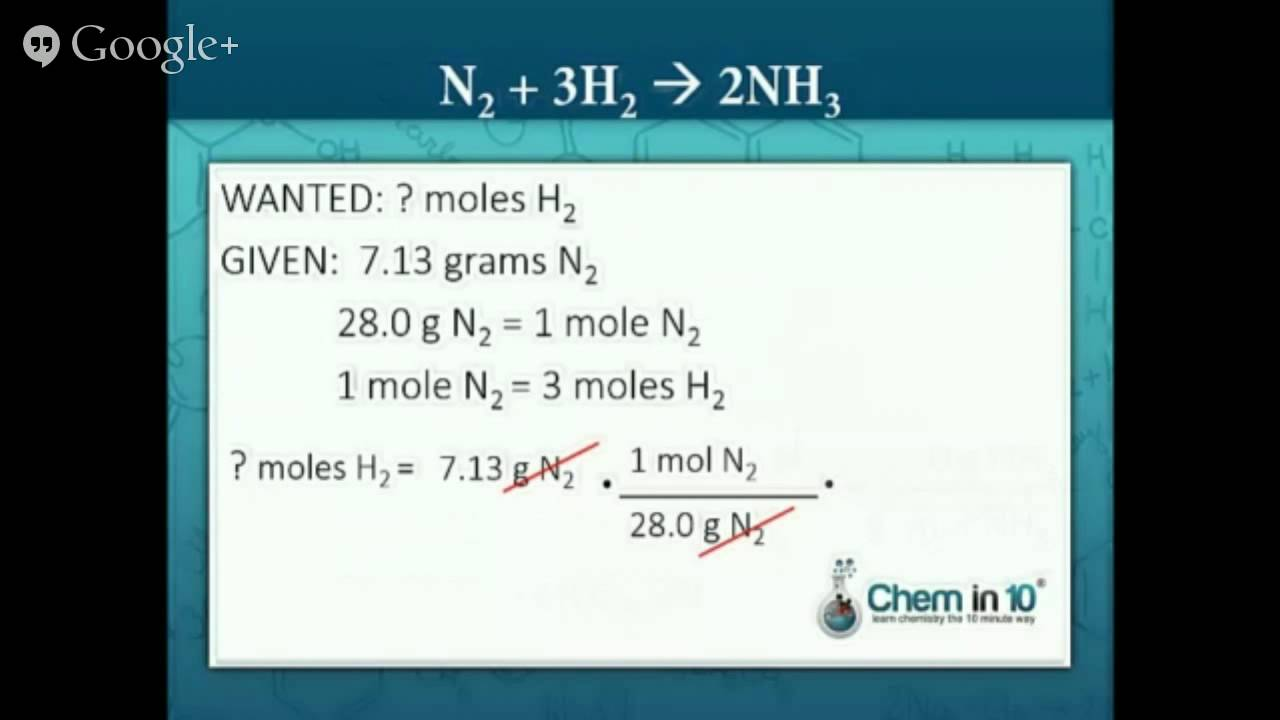 how to solve stoichiometry problems chem in 10 online how to solve stoichiometry problems chem in 10 online chemistry tutoring