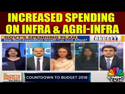 Would like to See Increased Spending on Infra & Agri-Infra: