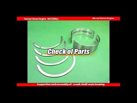 Diesel engine repair and maintenance 36.Inspection and assembly of  crank shaft main bearing