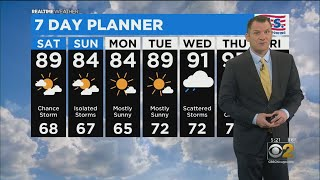 Chicago Weather: Quiet Weekend With A Few Isolated Storms Ahead