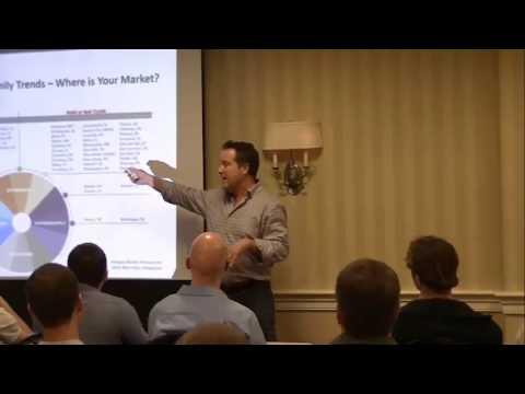 The Real Asset Investor  Memphis Multi Family Presentation