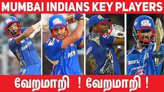 Mumbai Indians Key Player List is Here | #Nettv4u