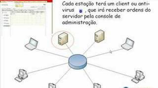 Trend Micro Client Server Suite for SMB
