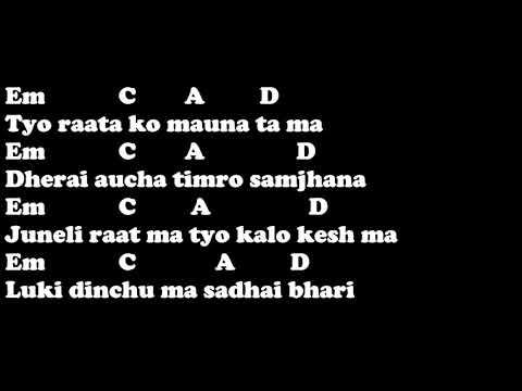 1974 ADs Tyo Raat Ko  With Guitar Chords & Lyrics
