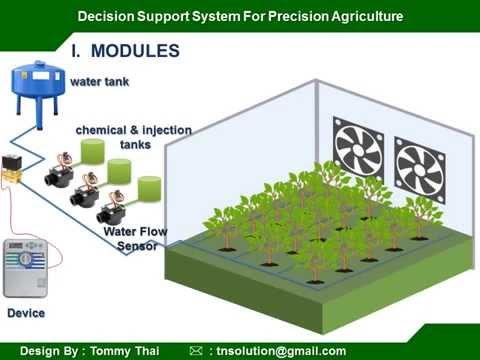 .「噓寒問暖」,農業物聯網精心呵護每棵作物