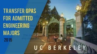 GPAs of Admitted Transfer Students to UCB Engineering Majors, 2015