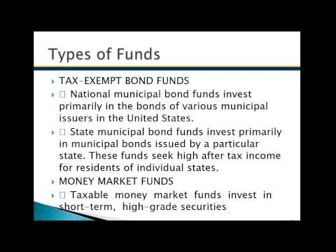 Indirect Investing Chapter 3