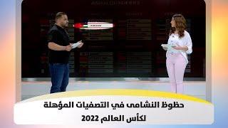 حسام نصار - حظوظ النشامى في التصفيات المؤهلة لكأس العالم 2022