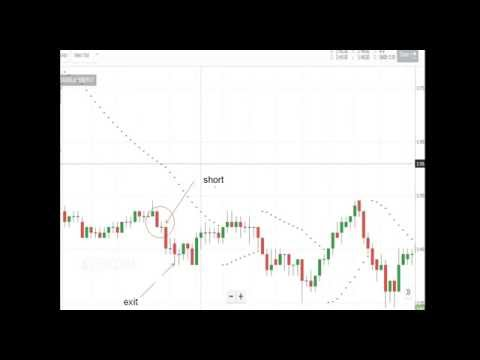 Most profitable and simple crude oil intraday strategy