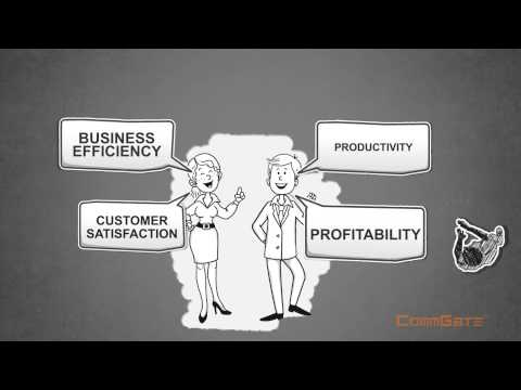 CommGate CRM Software   ERP System   Inventory Management   POS System