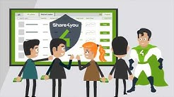 Share4you -The Social Trading & Investment Network