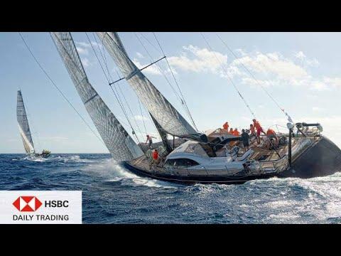DAX® im Chart-Check: Charttechnische Schlagseite- HSBC Daily Trading TV vom 21.09.2021