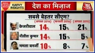 Mood Of The Nation Poll: Who Can Challenge Modi?