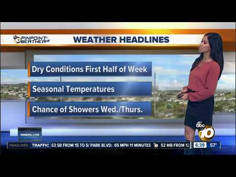 10News Pinpoint Weather for Sun. Nov. 18, 2018